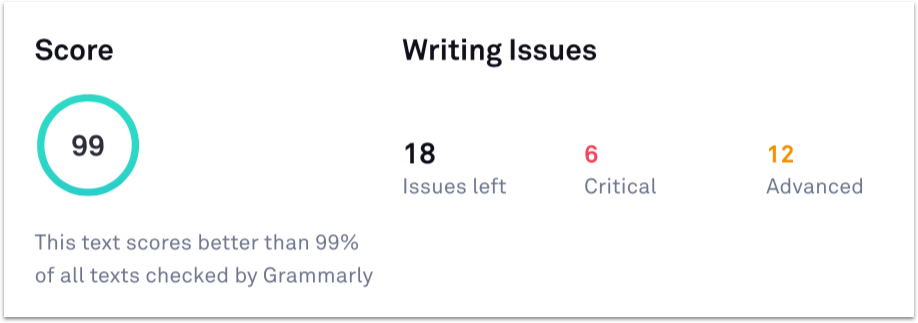 Grammarly score for WordAgents article