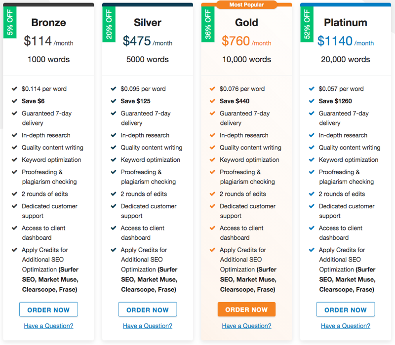 WordAgents pricing table